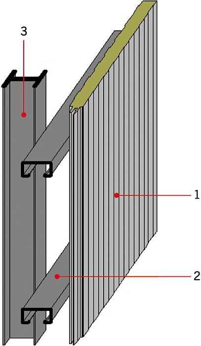 RYS. 11. Przykładowa przegroda warstwowa niewentylowana: 1 – płyta warstwowa, 2 – rygiel ścienny, 3 – słup konstrukcji nośnej.