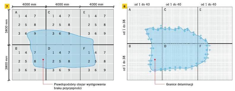 RYS. 7–8. Widok fragmentu badanej posadzki: ze zgrubnym zlokalizowaniem obszaru wadliwego metodą odpowiedzi na impuls (7), z dokładnym zlokalizowaniem granic obszaru wadliwego metodą młoteczkową (8)