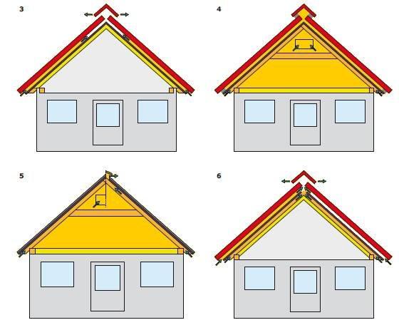 Rys. 3–6. Poddasze mieszkalne – pokrycie wentylowane (3); poddasze niemieszkalne – dach wentylowany i pokrycie niewentylowane (4–5); poddasze mieszkalne – dach wentylowany i pokrycie wentylowane (6)