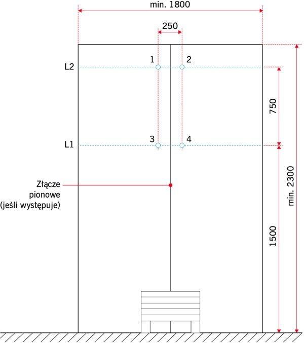RYS. 1. Usytuowanie termoelementów na próbce do badań na liniach L1 i L2 w punktach 1-4; rys.: archiwum autorki