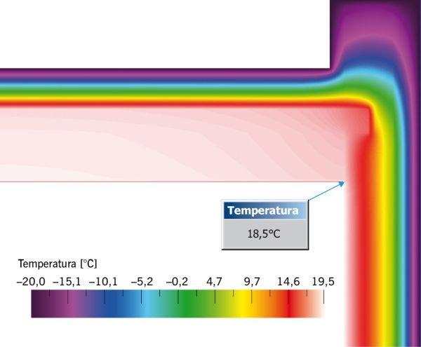 RYS. 3. Przykładowe wyniki obliczeń stropodachu odpowietrzanego;