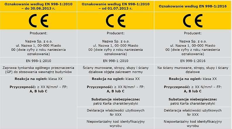 TABELA 5. Ewolucja informacji towarzyszących oznakowaniu CE - tynk wewnętrzny
