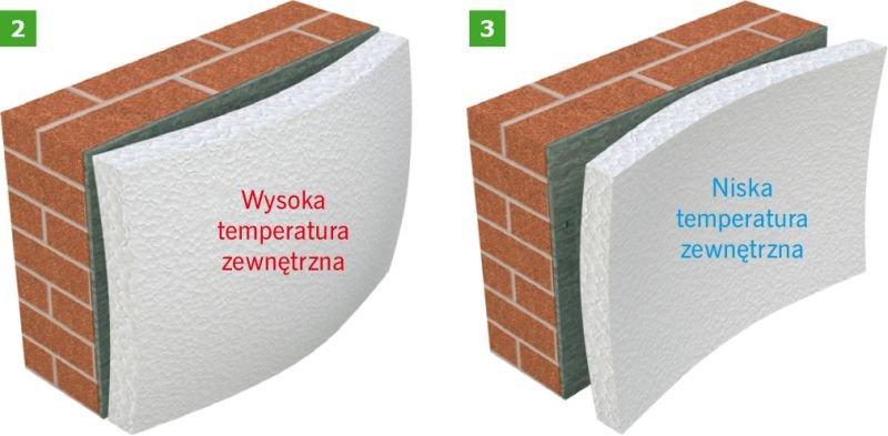 rys2 3 termomodernizacja budynkow
