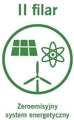 rys2 polityka energetyczna 1