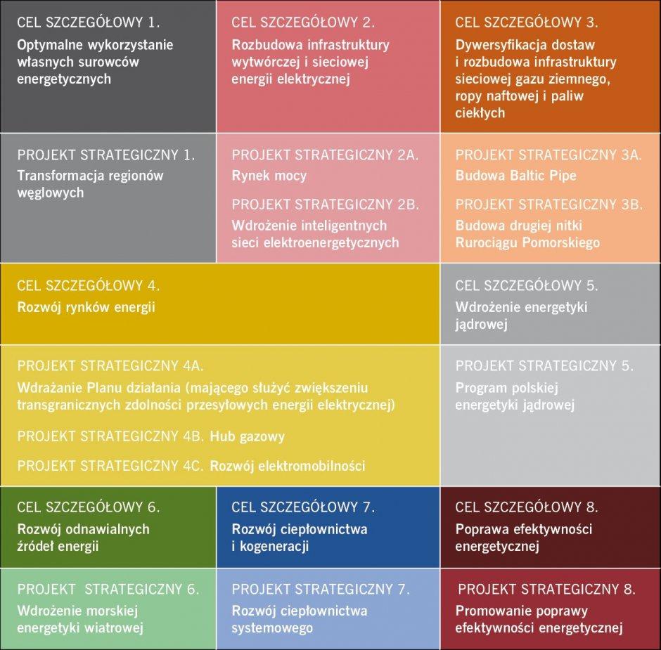 rys2 polityka energetyczna