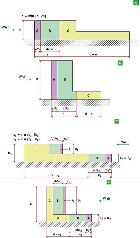 rys5 8 mechaniczne mocowanie 1