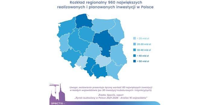 680 mld zł na realizację blisko 1000 największych inwestycji w Polsce, fot. Spectis